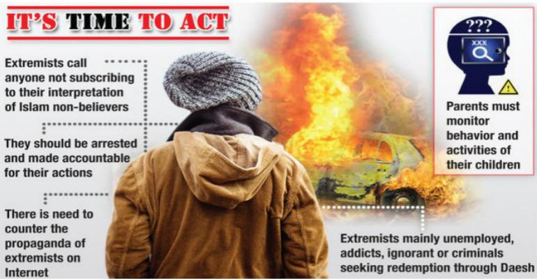 scholars-urge-crackdown-on-extremist-preachers